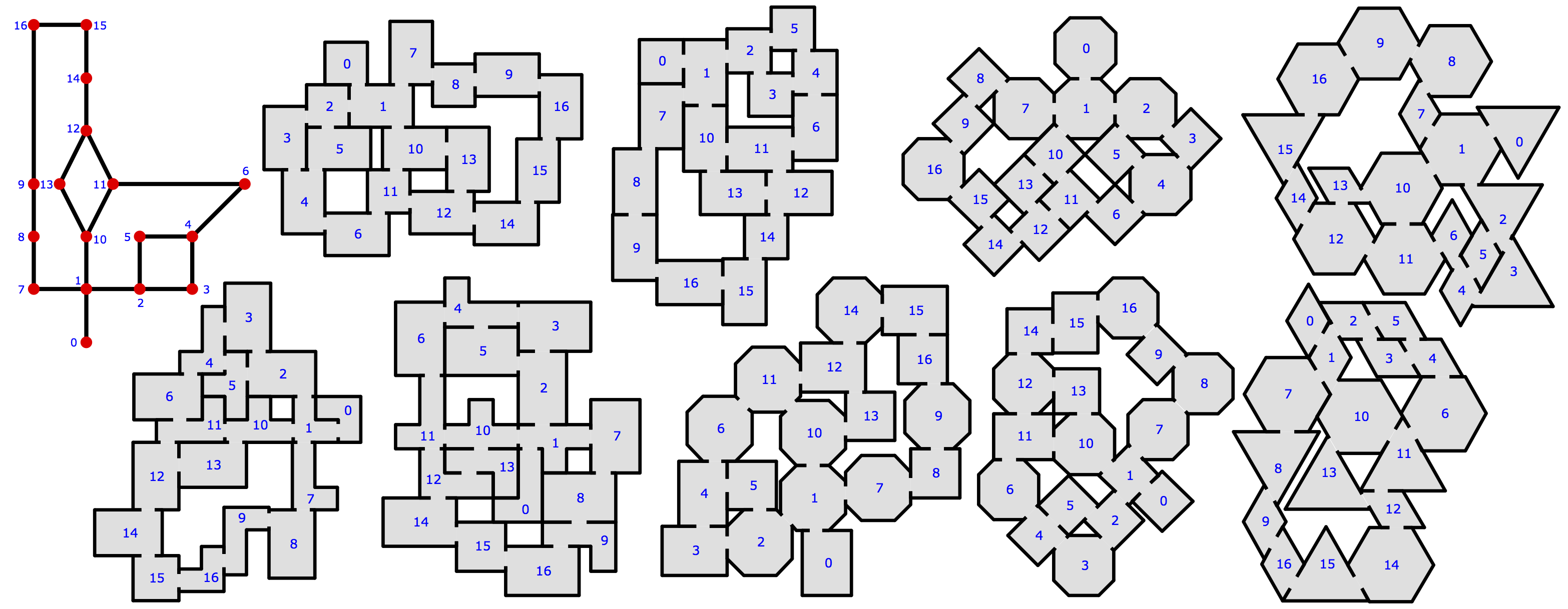 game level layout from design specification