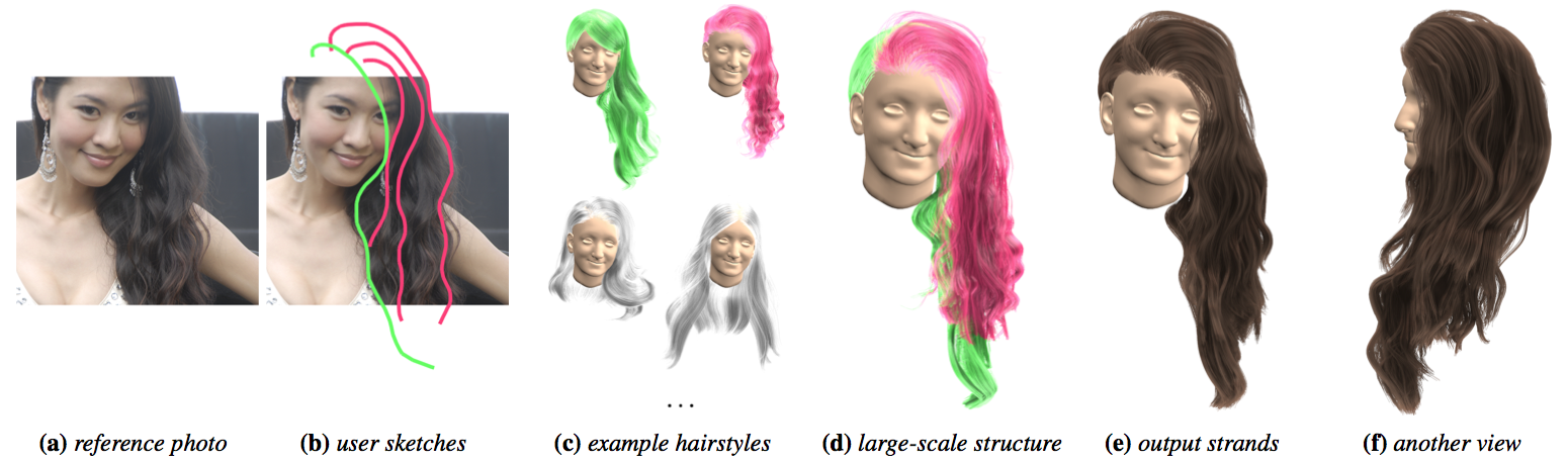Single View Hair Modeling Using A Hairstyle Database